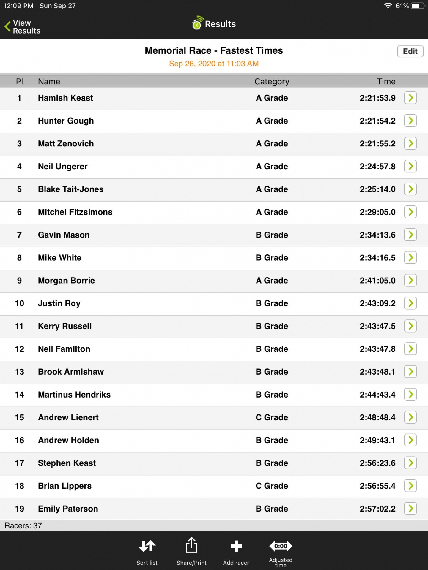 Memorial Race - Fastest Times 1